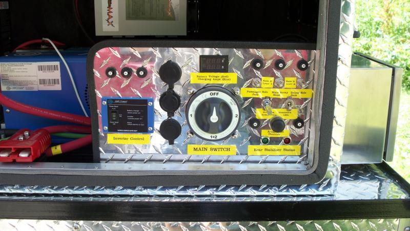 Model 6000 Control Panel